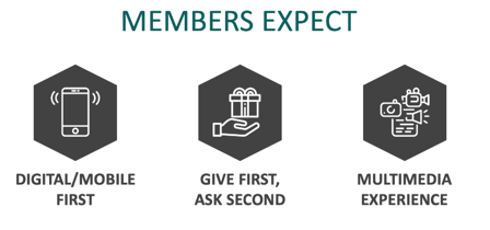What members Expect